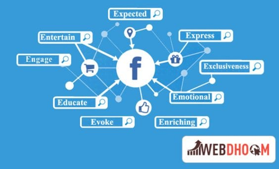 Facebook Marketing for the Expansion of Your Business?