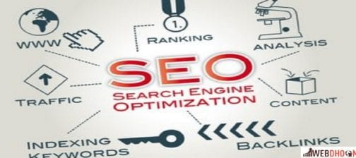 search-engine-optimization-ranking-factor