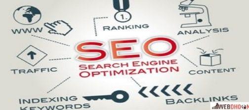 search-engine-optimization-ranking-factor